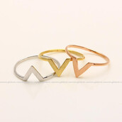 jewels,jewelry,ring,chevron,chevron ring,triangle ring,triangle,stacking ring