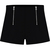 Black Double Zipper Straight Shorts - Sheinside.com