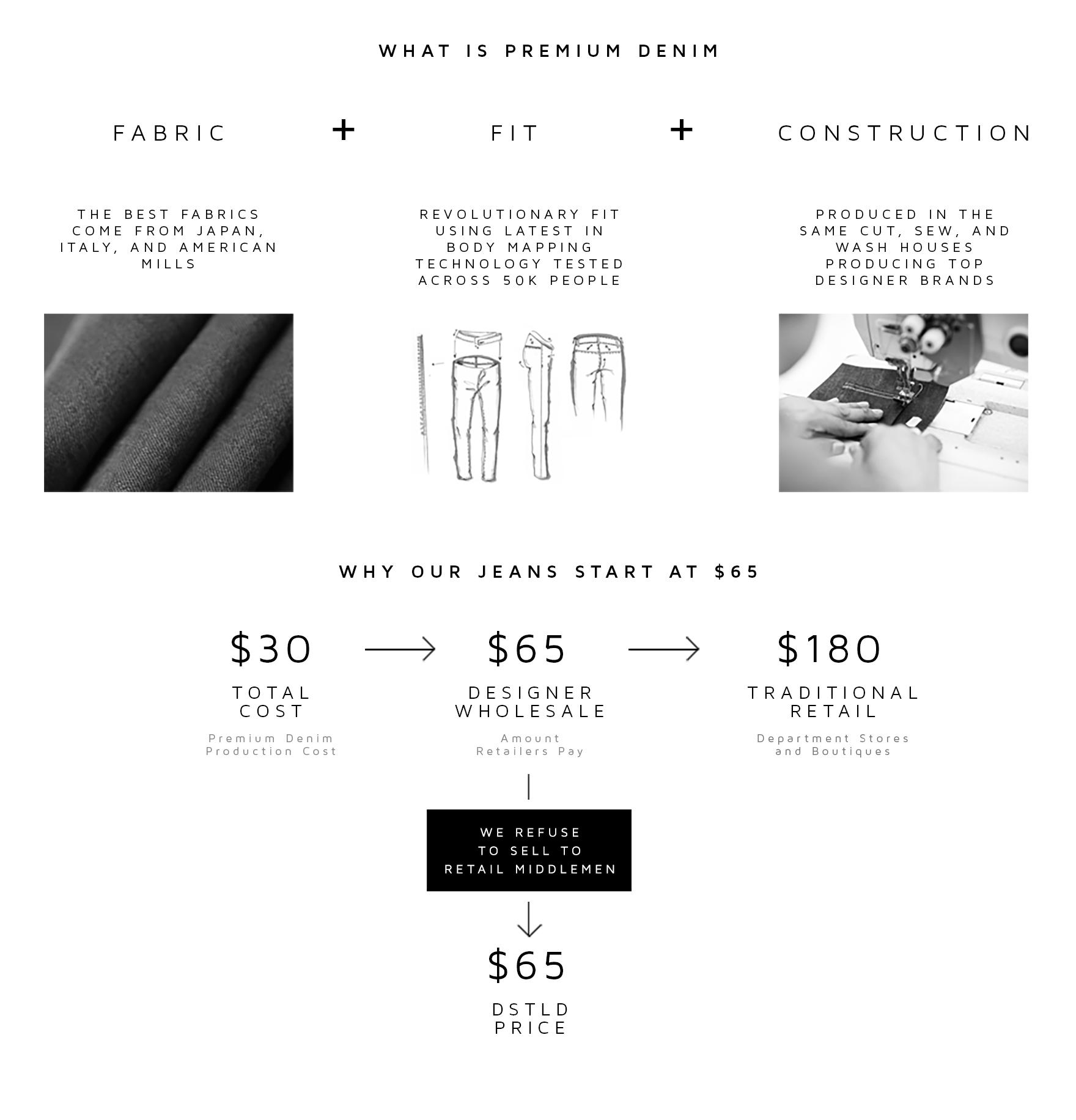 DSTLD - Low Rise Skinny Jeans in Overdye | DSTLD Jeans | Luxe Denim from $65
