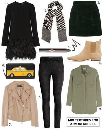 cocos tea party blogger dress scarf skirt shoes jacket pants shirt