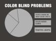 Color blind problems t