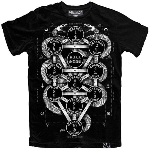 shirt tshirt design
