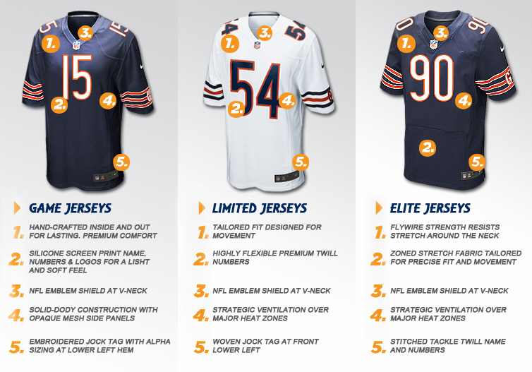 Nike Women Jay Cutler Jersey,Womens Nike Chicago Bears #6 Jay Cutler Game Navy Blue 1940 Throwback Alternate NFL Jersey