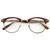Women's Eyewear                           | zeroUV