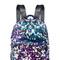 Disco nights mini sequin backpack