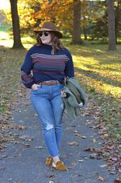 mommyinheels,blogger,sweater,jeans,shoes,hat,sunglasses,jacket