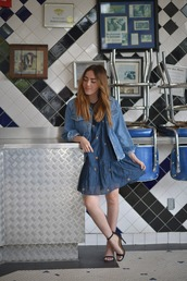 platforms for breakfast,blogger,dress,jacket,shoes