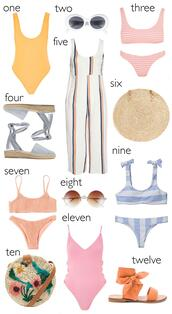 hello fashion,blogger,sunglasses,swimwear,shoes,jumpsuit,bag,summer,summer outfits,bikini,round bag,espadrilles