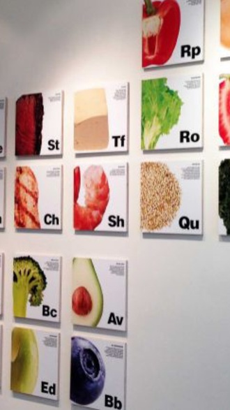 home accessory wall decoration periodic table vegetables poster