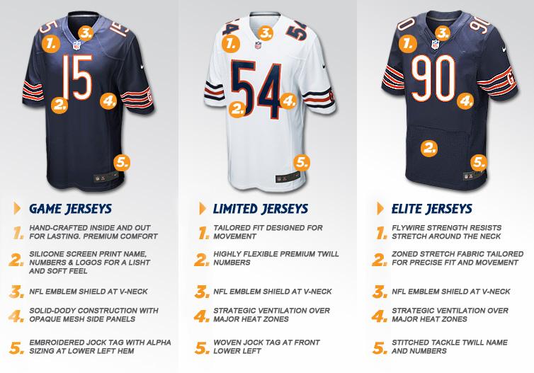 Nike Women Jay Cutler Jersey,Womens Nike Chicago Bears #6 Jay Cutler Game Navy Blue 1940 Throwback Alternate NFL Jersey
